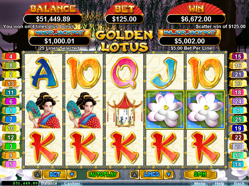 Golden slots casino gambling and legalized in the united states
